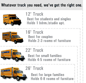 Penske Near Me >> Penske Truck Rental Allied Storage