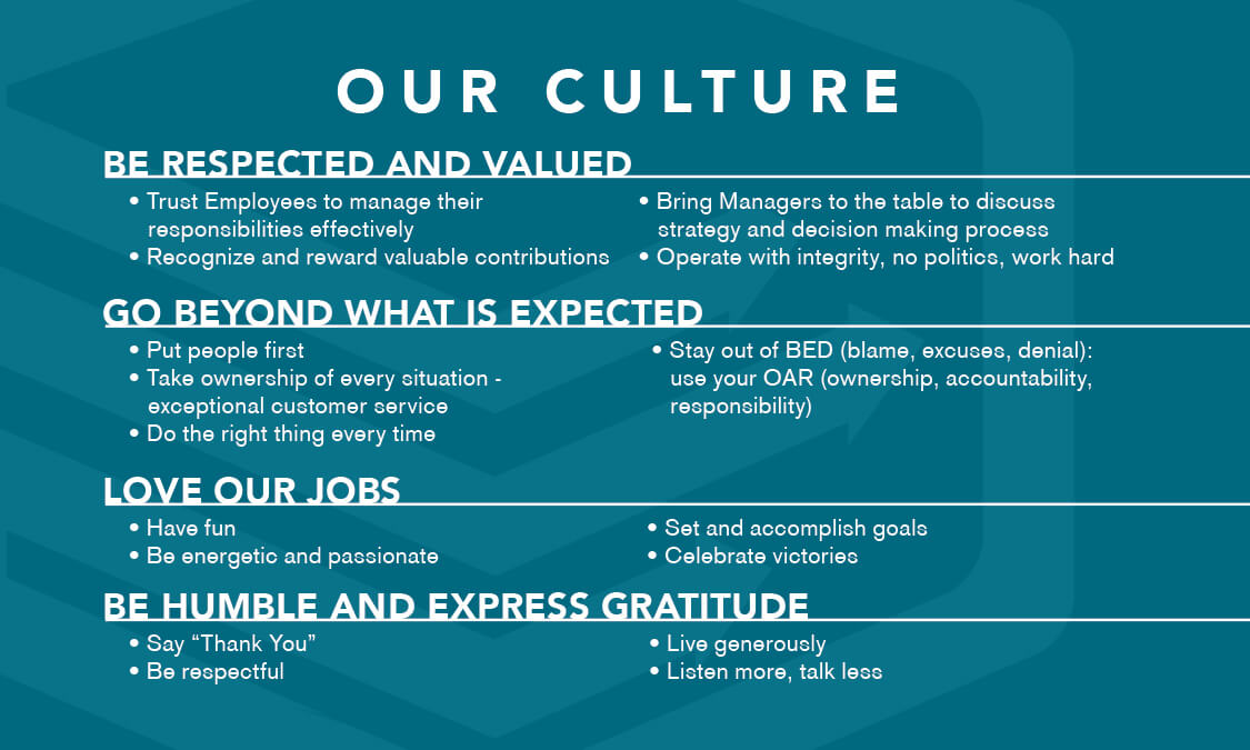 Beyond Self Storage Employee Culture Card